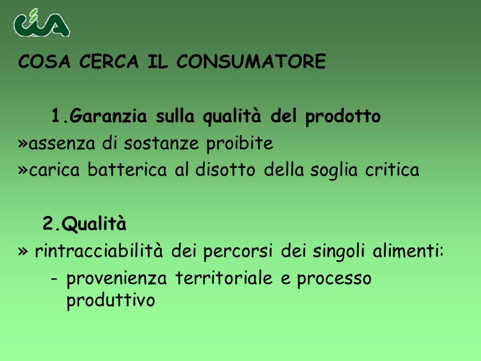 COSA CERCA IL CONSUMATORE 1.Garanzia sulla qualità del prodotto »assenza di sostanze proibite »carica batterica al disotto della soglia critica 2.Qual