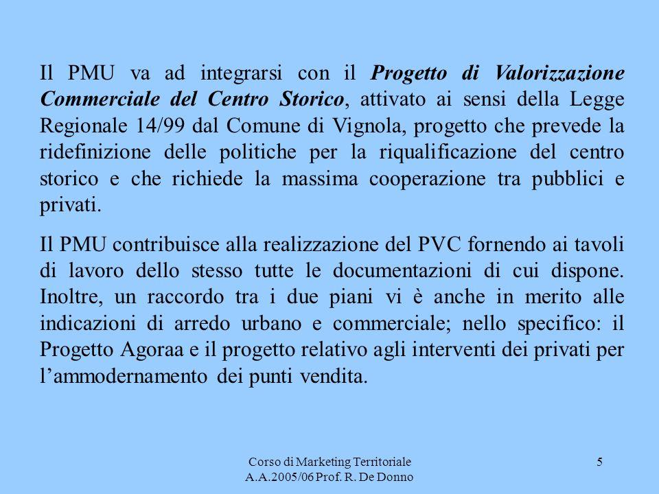 Corso di Marketing Territoriale A.A.2005/06 Prof.R.