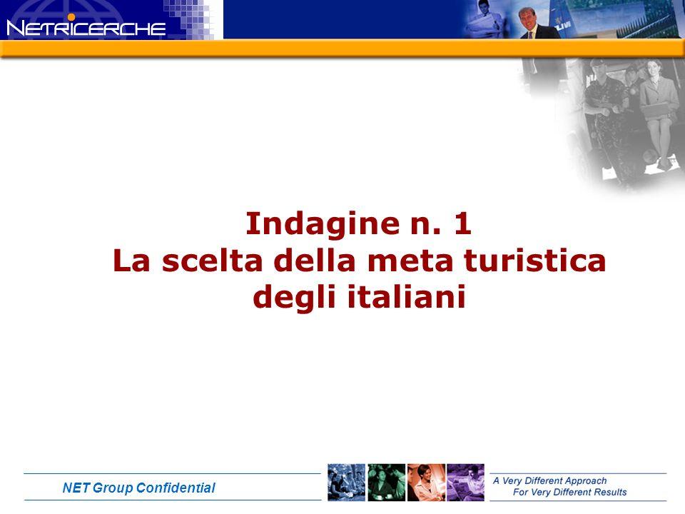 NET Group Confidential Indagine n. 1 La scelta della meta turistica degli italiani