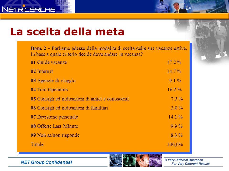 NET Group Confidential La scelta della meta Dom.