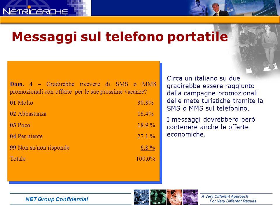 NET Group Confidential Messaggi sul telefono portatile Dom.