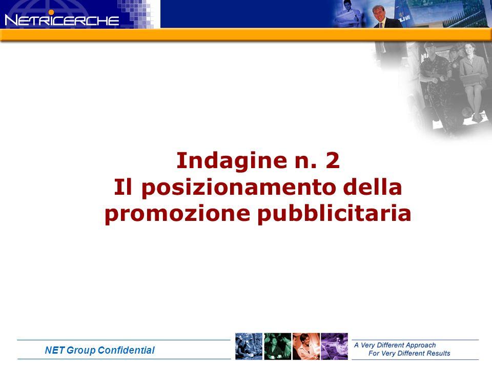 NET Group Confidential Indagine n. 2 Il posizionamento della promozione pubblicitaria