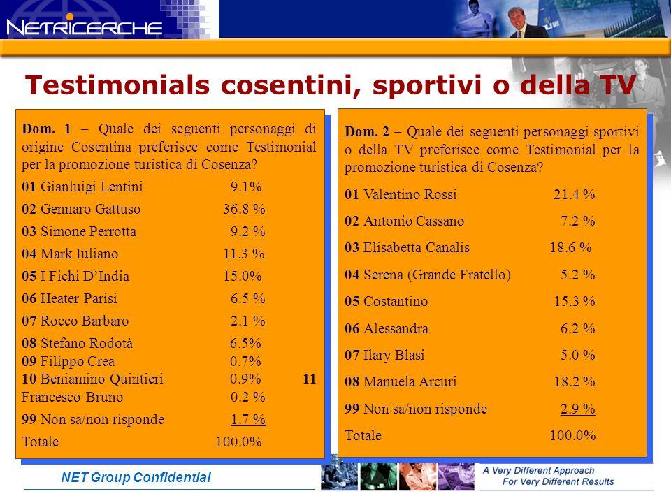 NET Group Confidential Testimonials cosentini, sportivi o della TV Dom.