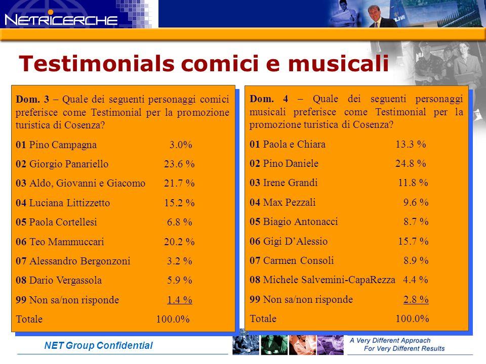 NET Group Confidential Testimonials comici e musicali Dom.