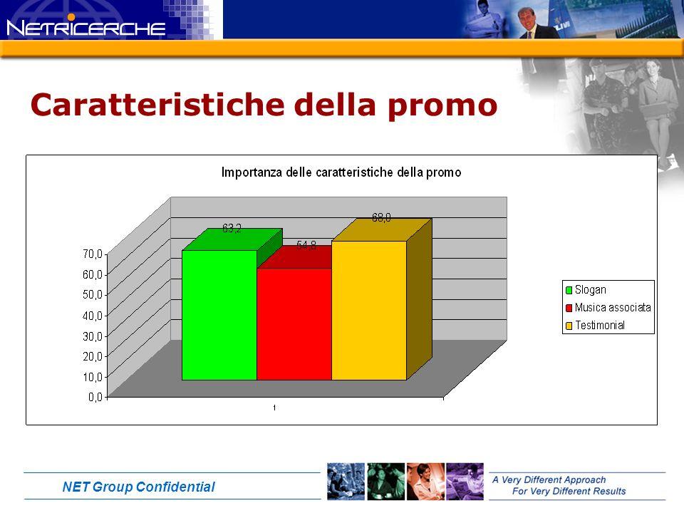 NET Group Confidential Caratteristiche della promo