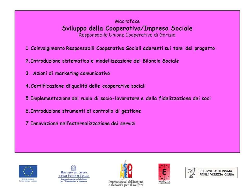Macrofase Sviluppo della Cooperativa/Impresa Sociale Responsabile Unione Cooperative di Gorizia 1.Coinvolgimento Responsabili Cooperative Sociali ader