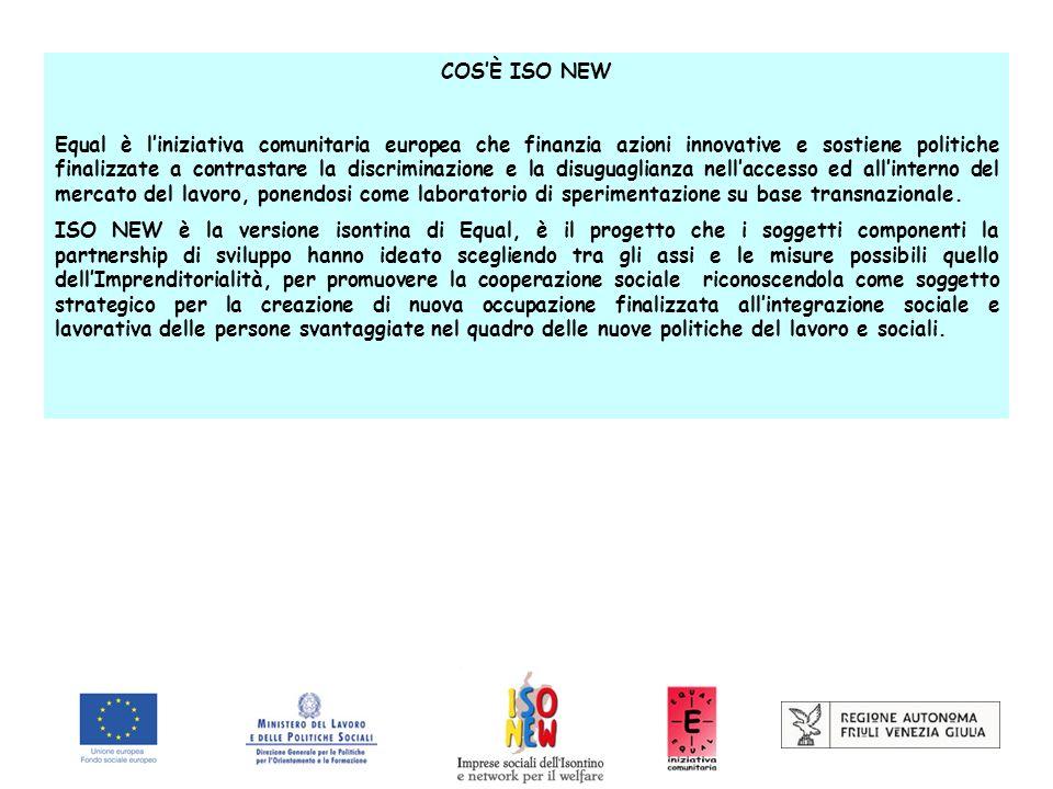 COSÈ ISO NEW Equal è liniziativa comunitaria europea che finanzia azioni innovative e sostiene politiche finalizzate a contrastare la discriminazione e la disuguaglianza nellaccesso ed allinterno del mercato del lavoro, ponendosi come laboratorio di sperimentazione su base transnazionale.