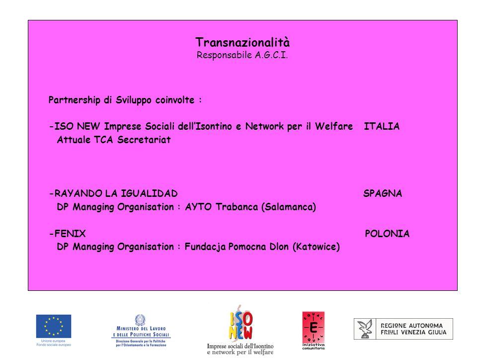 Transnazionalità Responsabile A.G.C.I. Partnership di Sviluppo coinvolte : -ISO NEW Imprese Sociali dellIsontino e Network per il Welfare ITALIA Attua