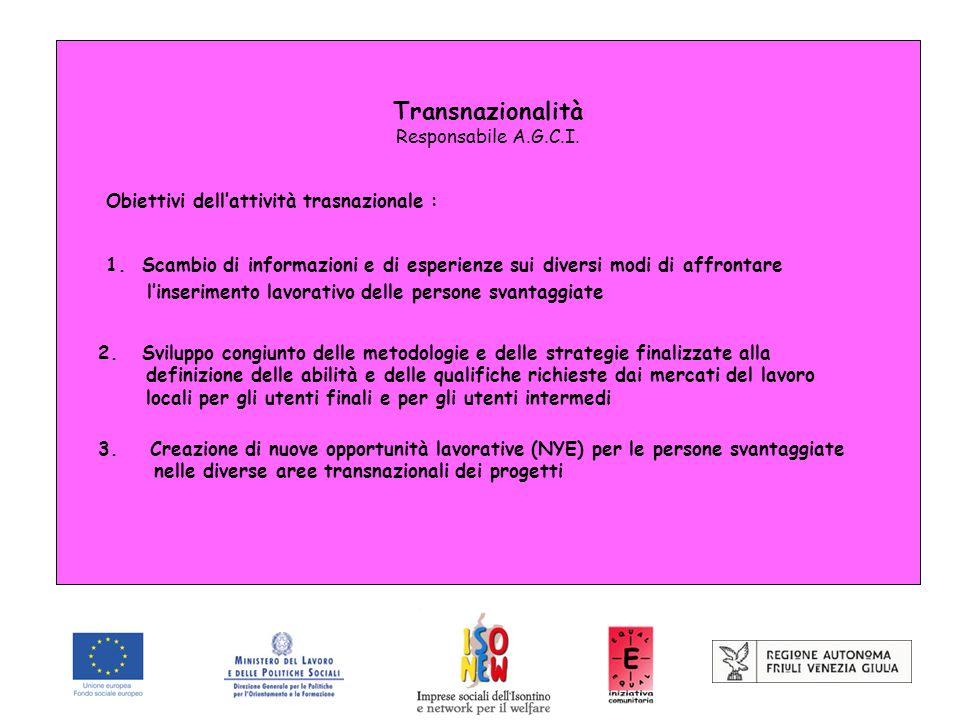 Transnazionalità Responsabile A.G.C.I. Obiettivi dellattività trasnazionale : 1. Scambio di informazioni e di esperienze sui diversi modi di affrontar
