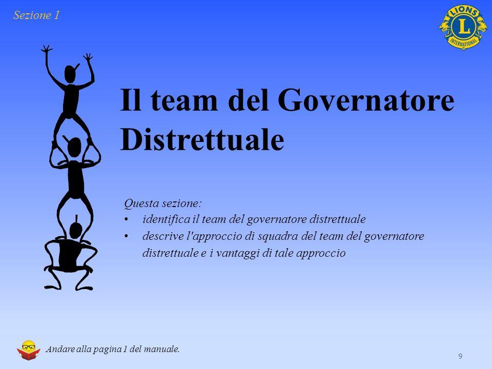 Il team del Governatore Distrettuale 9 Sezione 1 Andare alla pagina 1 del manuale. Questa sezione: identifica il team del governatore distrettuale des