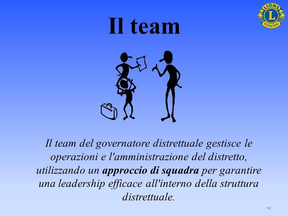 10 Il team del governatore distrettuale gestisce le operazioni e l'amministrazione del distretto, utilizzando un approccio di squadra per garantire un