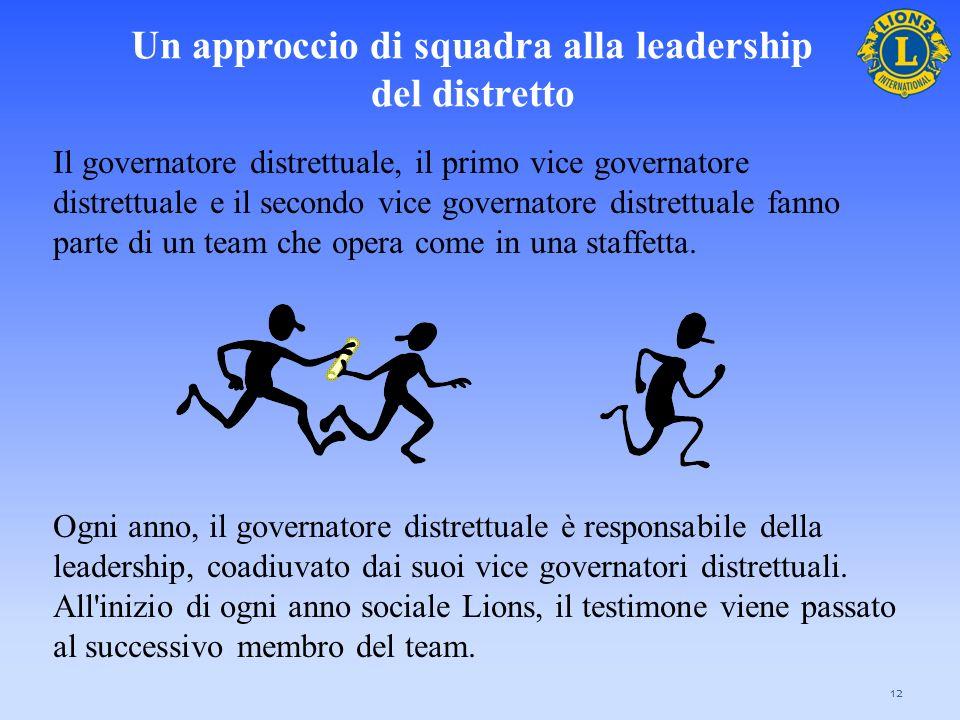 Un approccio di squadra alla leadership del distretto Il governatore distrettuale, il primo vice governatore distrettuale e il secondo vice governator