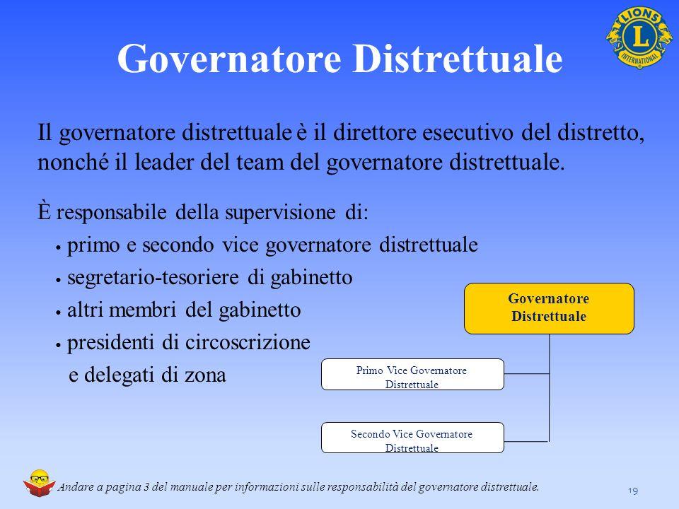 Governatore Distrettuale Il governatore distrettuale è il direttore esecutivo del distretto, nonché il leader del team del governatore distrettuale. È