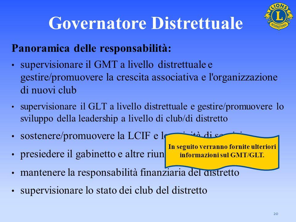 Panoramica delle responsabilità: supervisionare il GMT a livello distrettuale e gestire/promuovere la crescita associativa e l'organizzazione di nuovi