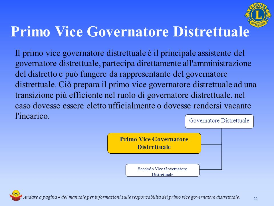 Primo Vice Governatore Distrettuale Il primo vice governatore distrettuale è il principale assistente del governatore distrettuale, partecipa direttam