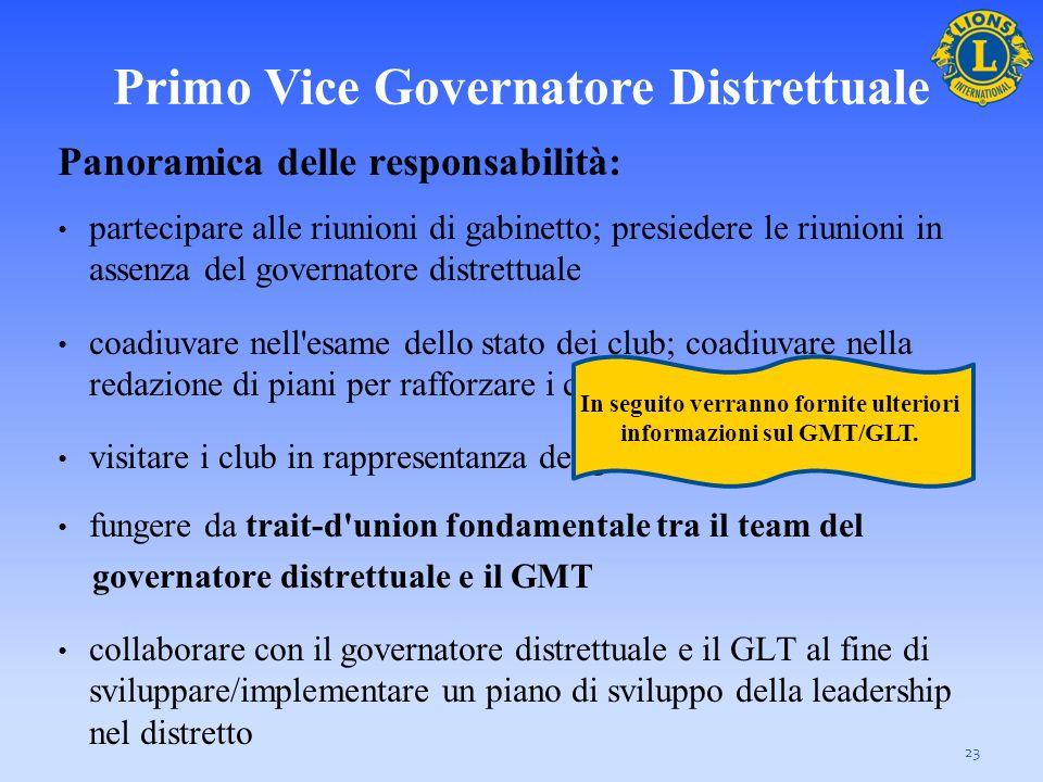 Panoramica delle responsabilità: partecipare alle riunioni di gabinetto; presiedere le riunioni in assenza del governatore distrettuale coadiuvare nel