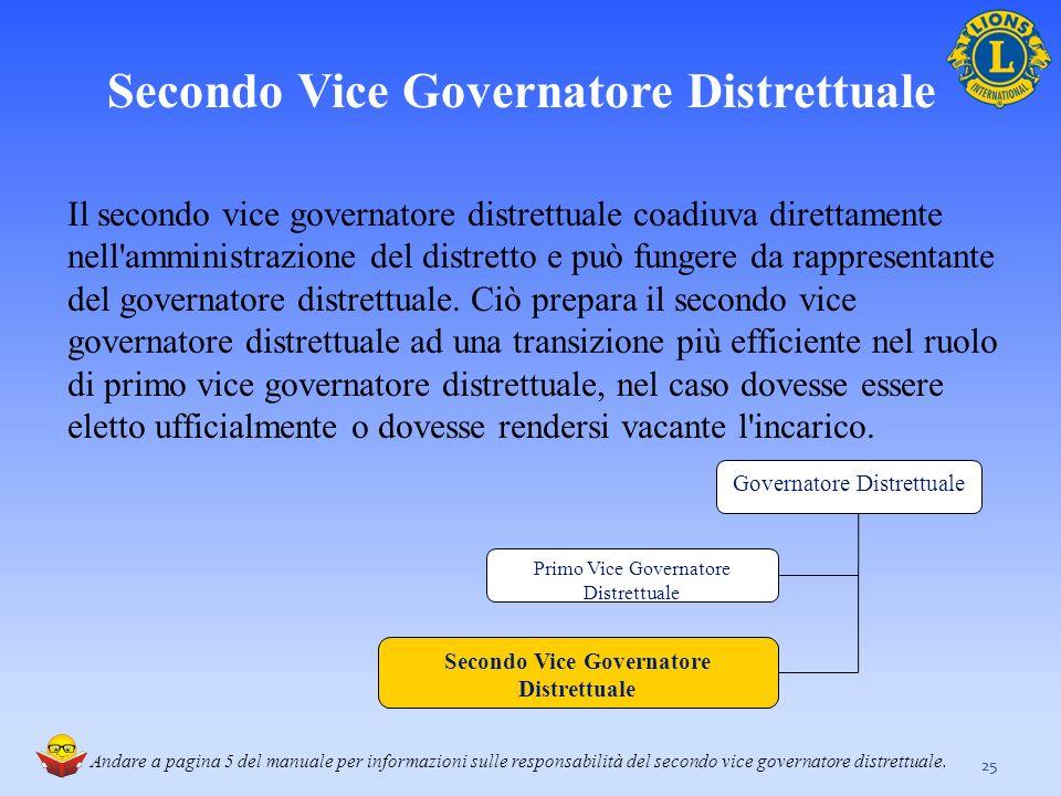 Secondo Vice Governatore Distrettuale Il secondo vice governatore distrettuale coadiuva direttamente nell'amministrazione del distretto e può fungere