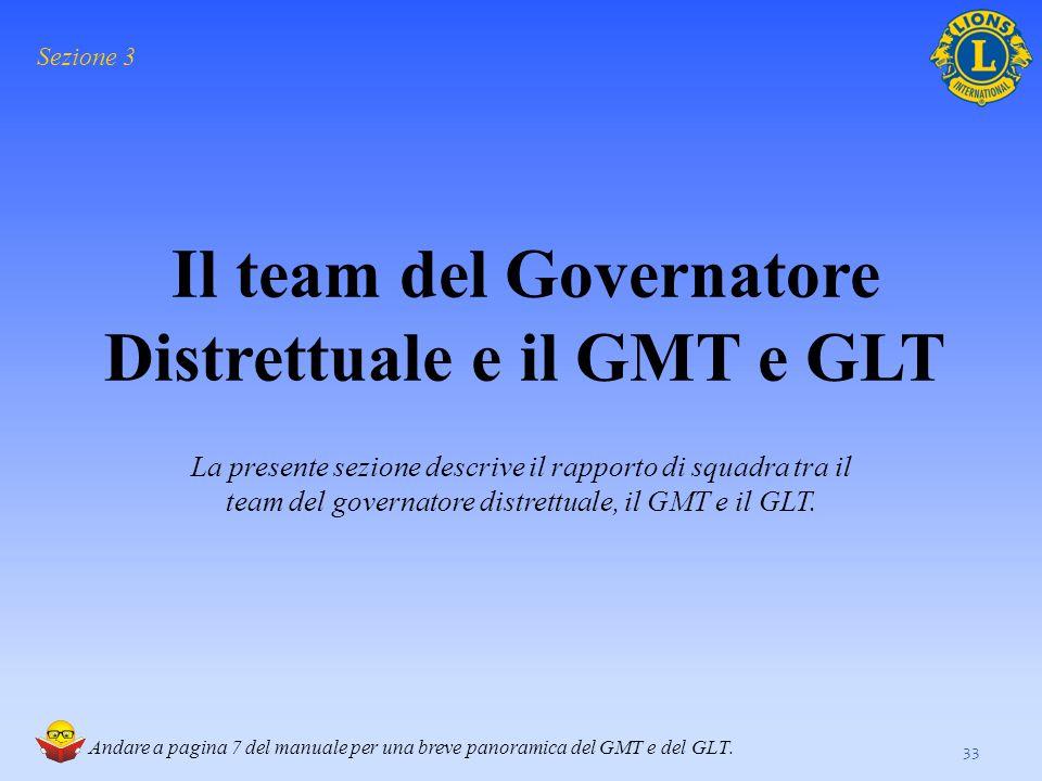 Il team del Governatore Distrettuale e il GMT e GLT 33 La presente sezione descrive il rapporto di squadra tra il team del governatore distrettuale, i