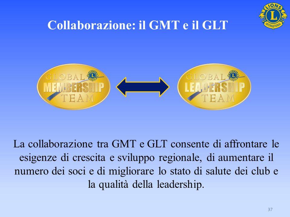 37 La collaborazione tra GMT e GLT consente di affrontare le esigenze di crescita e sviluppo regionale, di aumentare il numero dei soci e di migliorar