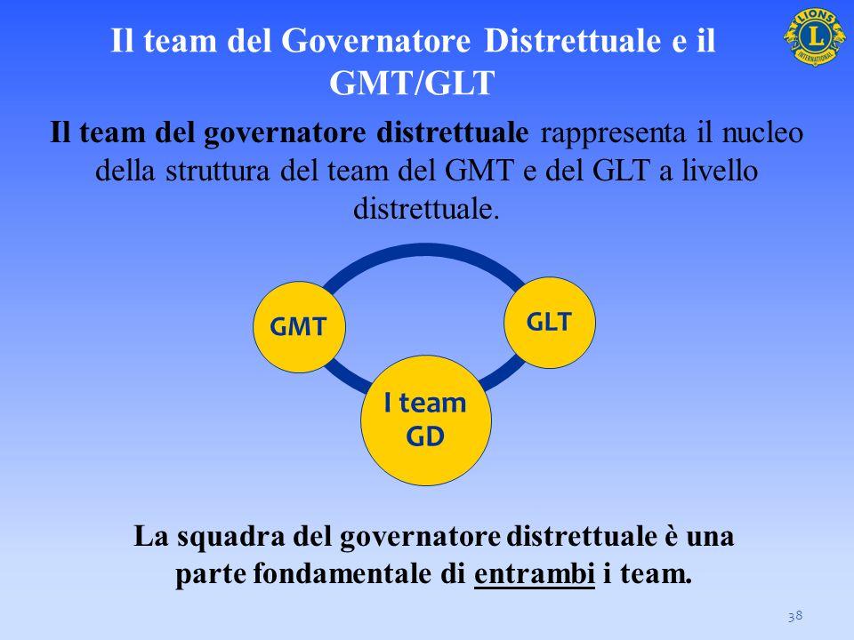 Il team del Governatore Distrettuale e il GMT/GLT 38 Il team del governatore distrettuale rappresenta il nucleo della struttura del team del GMT e del