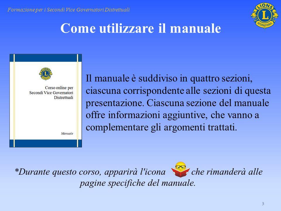 Come utilizzare il manuale Il manuale è suddiviso in quattro sezioni, ciascuna corrispondente alle sezioni di questa presentazione. Ciascuna sezione d