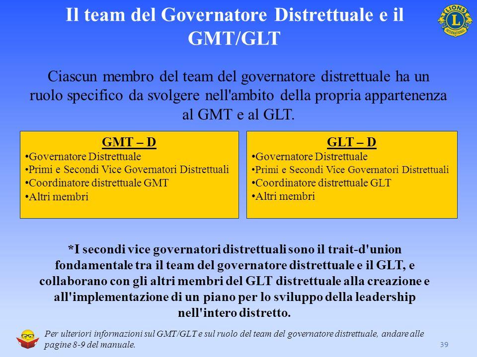 39 Il team del Governatore Distrettuale e il GMT/GLT GMT – D Governatore Distrettuale Primi e Secondi Vice Governatori Distrettuali Coordinatore distr