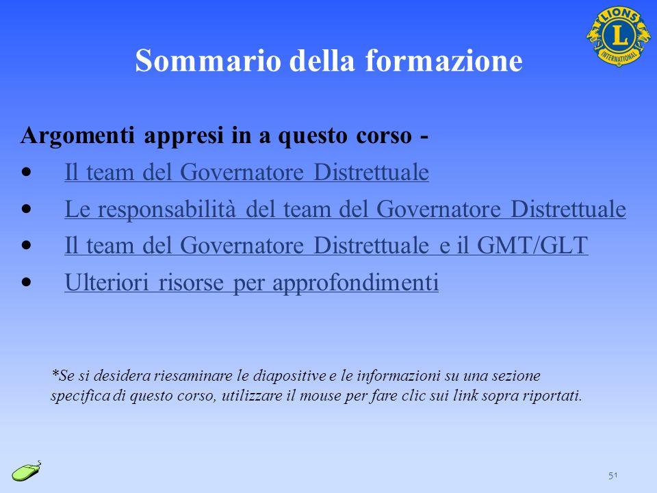 Sommario della formazione Argomenti appresi in a questo corso - Il team del Governatore Distrettuale Le responsabilità del team del Governatore Distre