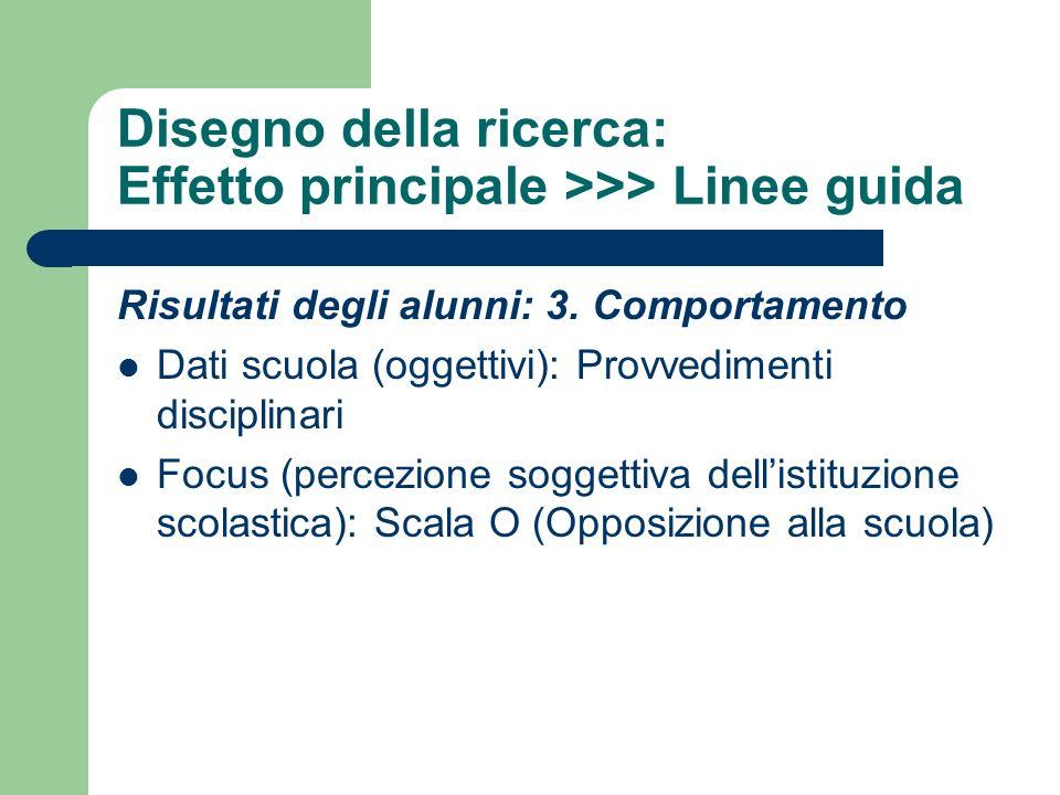 Disegno della ricerca: Effetto principale >>> Linee guida Risultati degli alunni: 3. Comportamento Dati scuola (oggettivi): Provvedimenti disciplinari