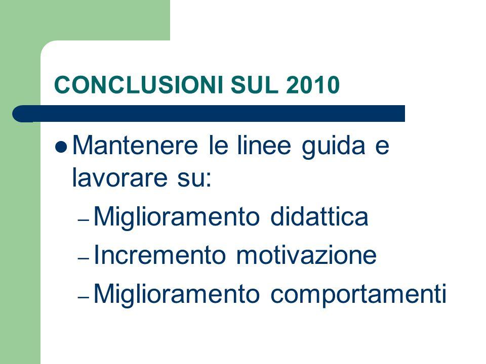 CONCLUSIONI SUL 2010 Mantenere le linee guida e lavorare su: – Miglioramento didattica – Incremento motivazione – Miglioramento comportamenti