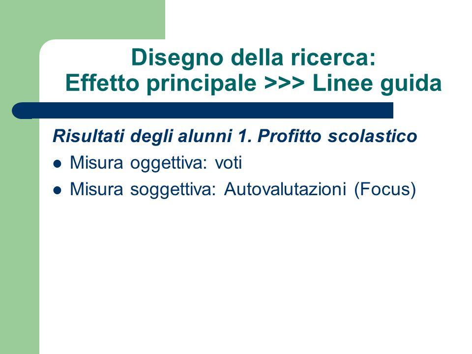 Disegno della ricerca: Effetto principale >>> Linee guida Risultati degli alunni 1. Profitto scolastico Misura oggettiva: voti Misura soggettiva: Auto