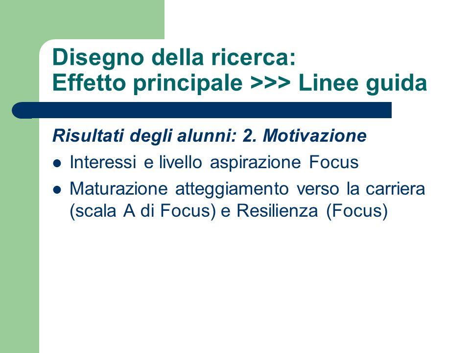 Disegno della ricerca: Effetto principale >>> Linee guida Risultati degli alunni: 2. Motivazione Interessi e livello aspirazione Focus Maturazione att