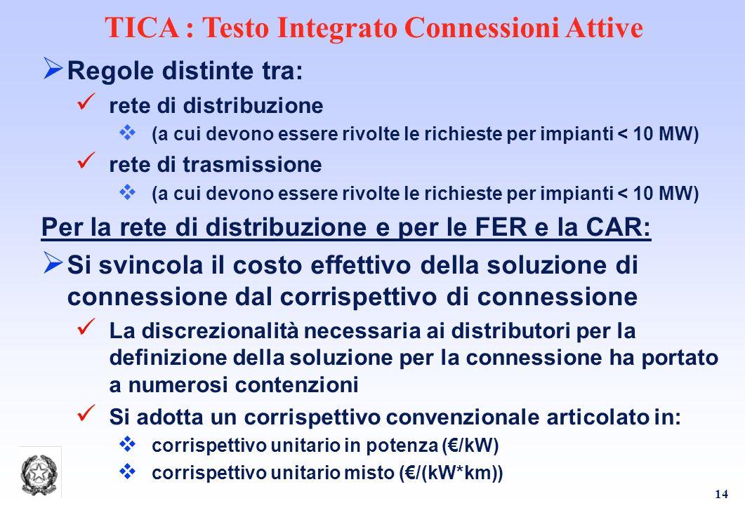 14 TICA : Testo Integrato Connessioni Attive Regole distinte tra: rete di distribuzione (a cui devono essere rivolte le richieste per impianti < 10 MW) rete di trasmissione (a cui devono essere rivolte le richieste per impianti < 10 MW) Per la rete di distribuzione e per le FER e la CAR: Si svincola il costo effettivo della soluzione di connessione dal corrispettivo di connessione La discrezionalità necessaria ai distributori per la definizione della soluzione per la connessione ha portato a numerosi contenzioni Si adotta un corrispettivo convenzionale articolato in: corrispettivo unitario in potenza (/kW) corrispettivo unitario misto (/(kW*km))
