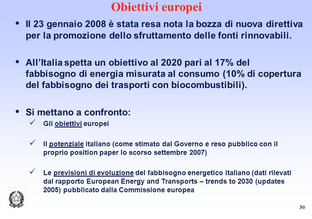 30 Obiettivi europei Il 23 gennaio 2008 è stata resa nota la bozza di nuova direttiva per la promozione dello sfruttamento delle fonti rinnovabili.