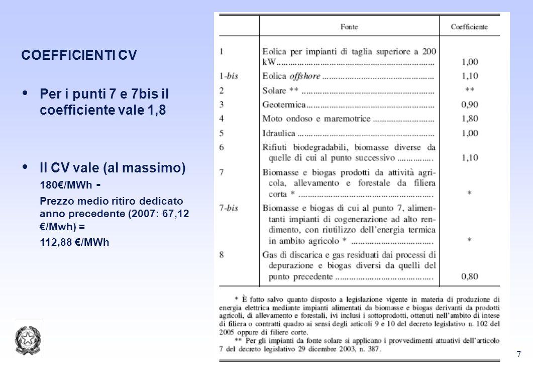 7 COEFFICIENTI CV Per i punti 7 e 7bis il coefficiente vale 1,8 Il CV vale (al massimo) 180/MWh - Prezzo medio ritiro dedicato anno precedente (2007: 67,12 /Mwh) = 112,88 /MWh