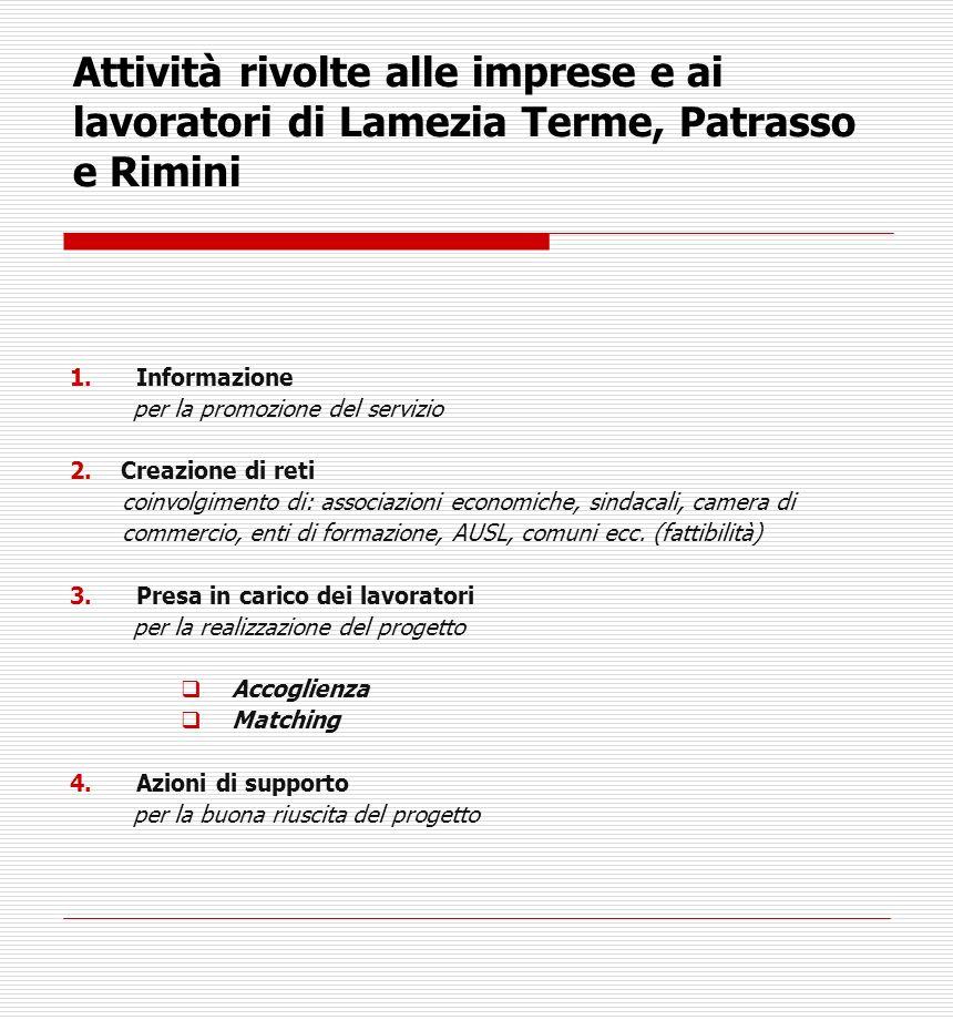 Attività rivolte alle imprese e ai lavoratori di Lamezia Terme, Patrasso e Rimini 1.Informazione per la promozione del servizio 2.
