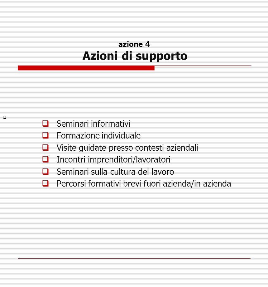 azione 4 Azioni di supporto Seminari informativi Formazione individuale Visite guidate presso contesti aziendali Incontri imprenditori/lavoratori Semi