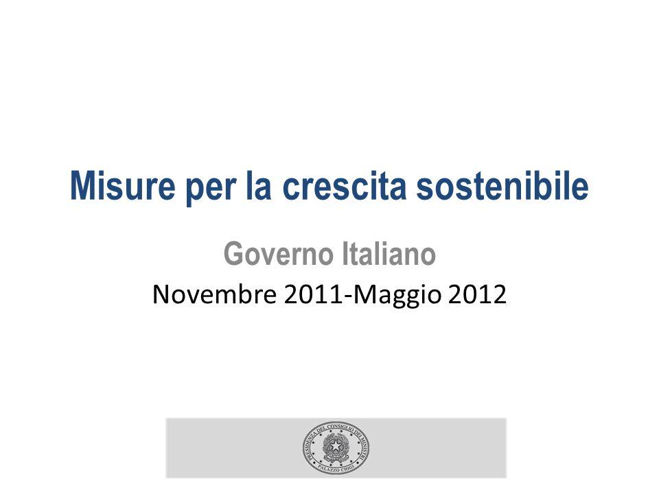 Misure per la crescita sostenibile Governo Italiano Novembre 2011-Maggio 2012