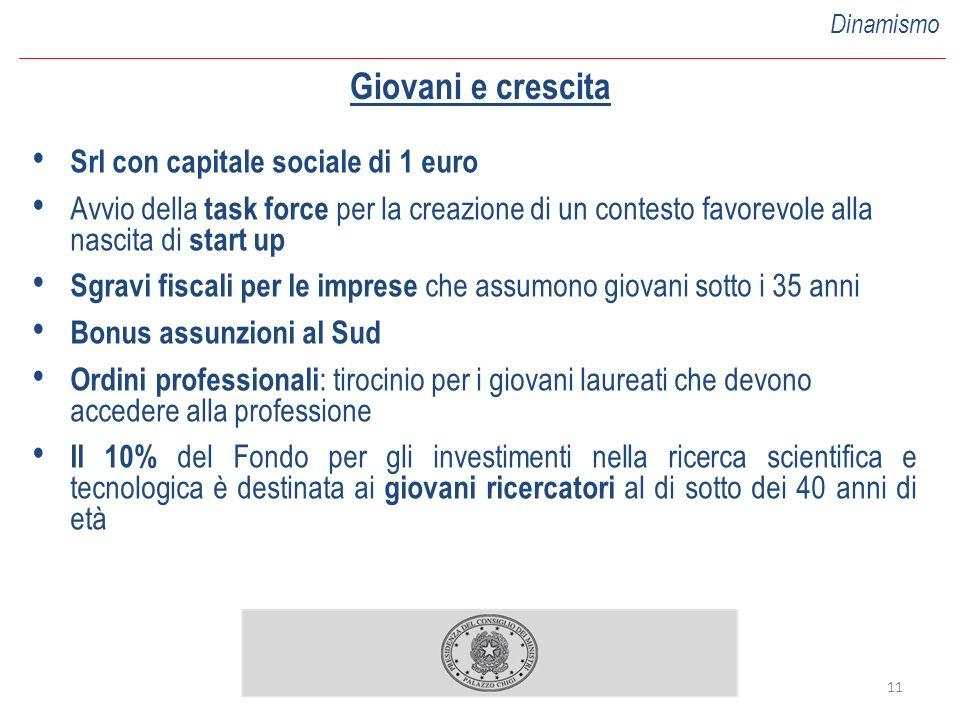 11 Giovani e crescita Srl con capitale sociale di 1 euro Avvio della task force per la creazione di un contesto favorevole alla nascita di start up Sg