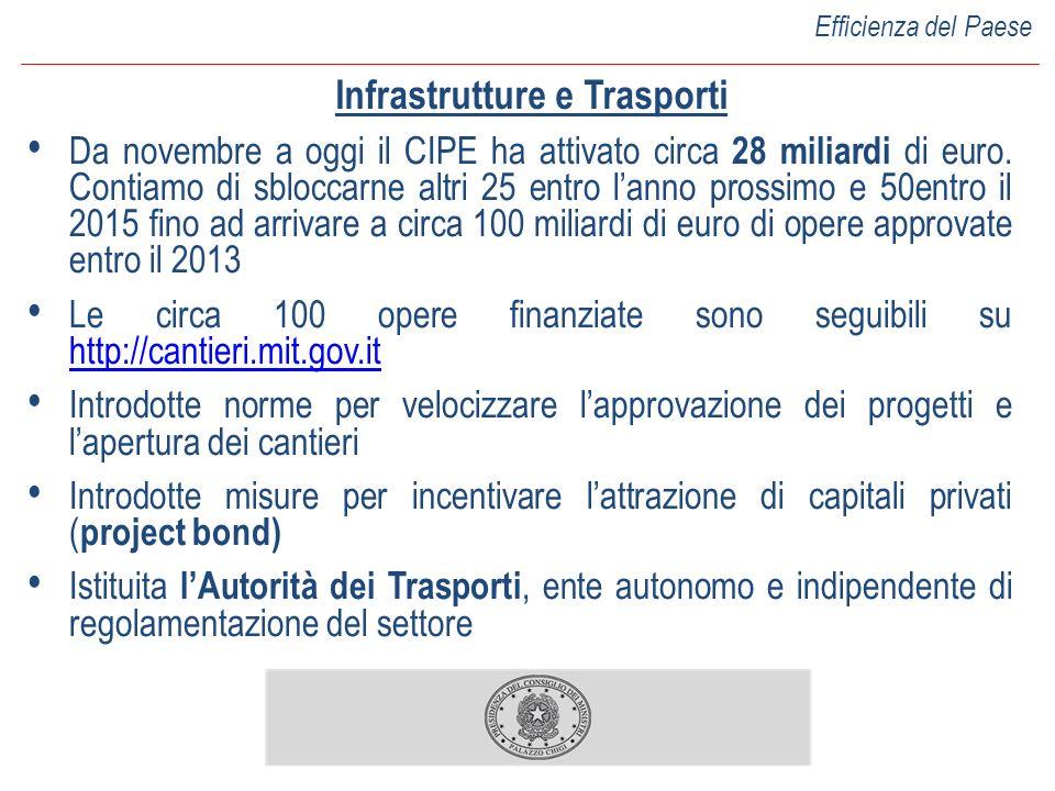 Infrastrutture e Trasporti Da novembre a oggi il CIPE ha attivato circa 28 miliardi di euro. Contiamo di sbloccarne altri 25 entro lanno prossimo e 50