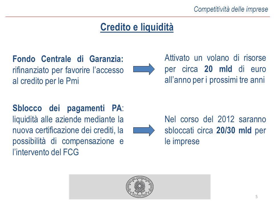 5 Competitività delle imprese Fondo Centrale di Garanzia: rifinanziato per favorire laccesso al credito per le Pmi Credito e liquidità Attivato un vol