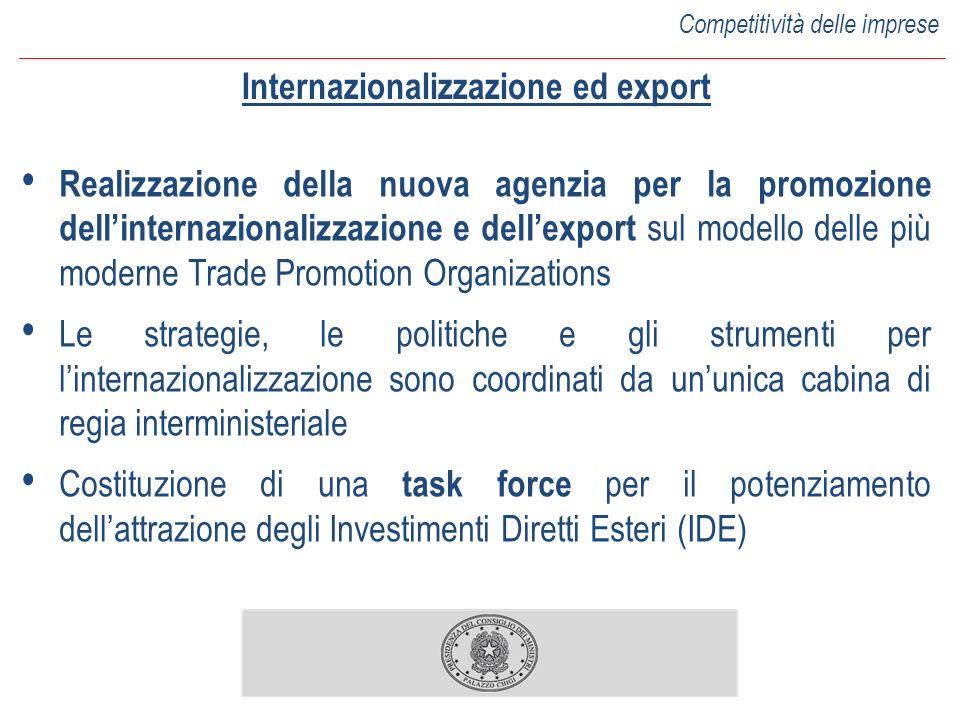 Internazionalizzazione ed export Realizzazione della nuova agenzia per la promozione dellinternazionalizzazione e dellexport sul modello delle più mod