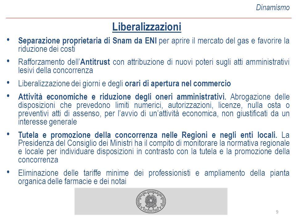 9 Liberalizzazioni Separazione proprietaria di Snam da ENI per aprire il mercato del gas e favorire la riduzione dei costi Rafforzamento dell Antitrus