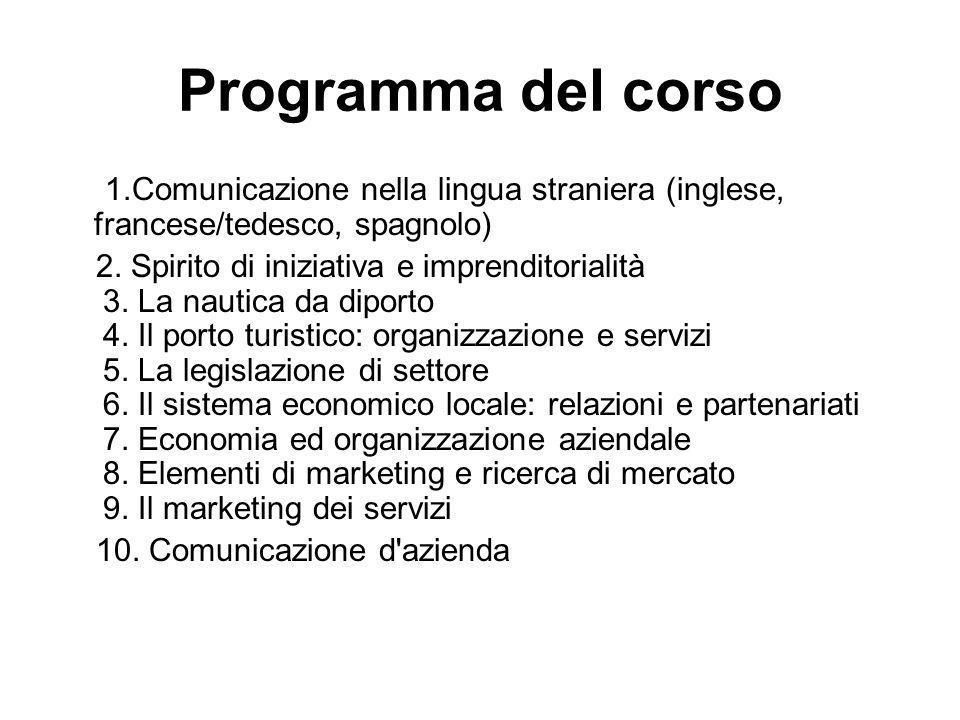 Programma del corso 1.Comunicazione nella lingua straniera (inglese, francese/tedesco, spagnolo) 2. Spirito di iniziativa e imprenditorialità 3. La na