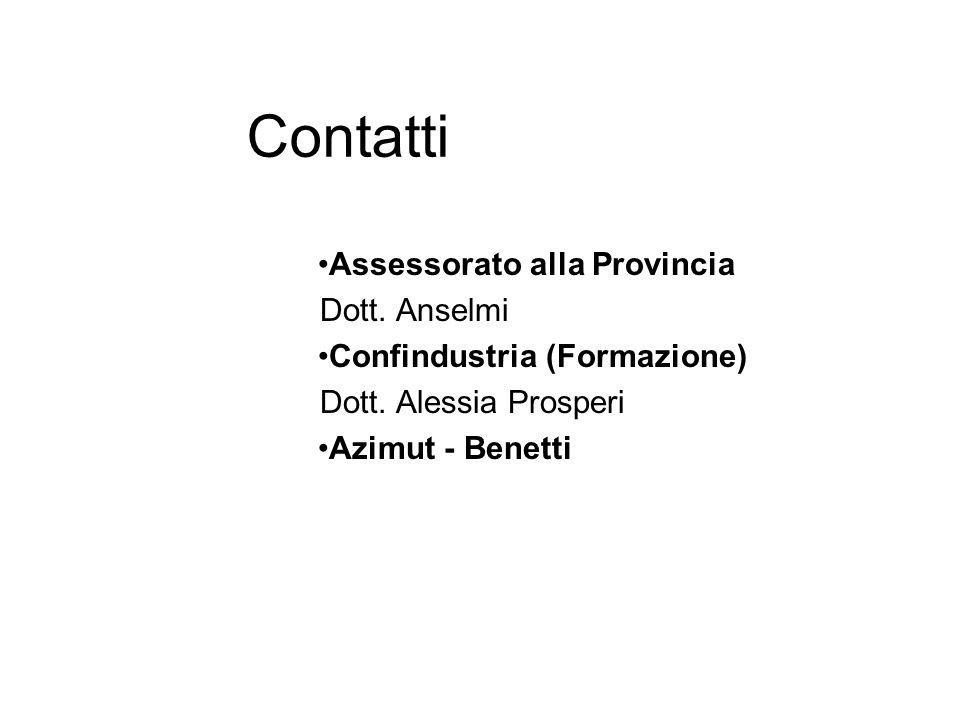Contatti Assessorato alla Provincia Dott. Anselmi Confindustria (Formazione) Dott. Alessia Prosperi Azimut - Benetti