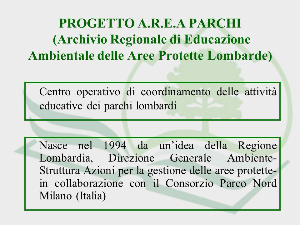 PROGETTO A.R.E.A PARCHI (Archivio Regionale di Educazione Ambientale delle Aree Protette Lombarde) Nasce nel 1994 da unidea della Regione Lombardia, D