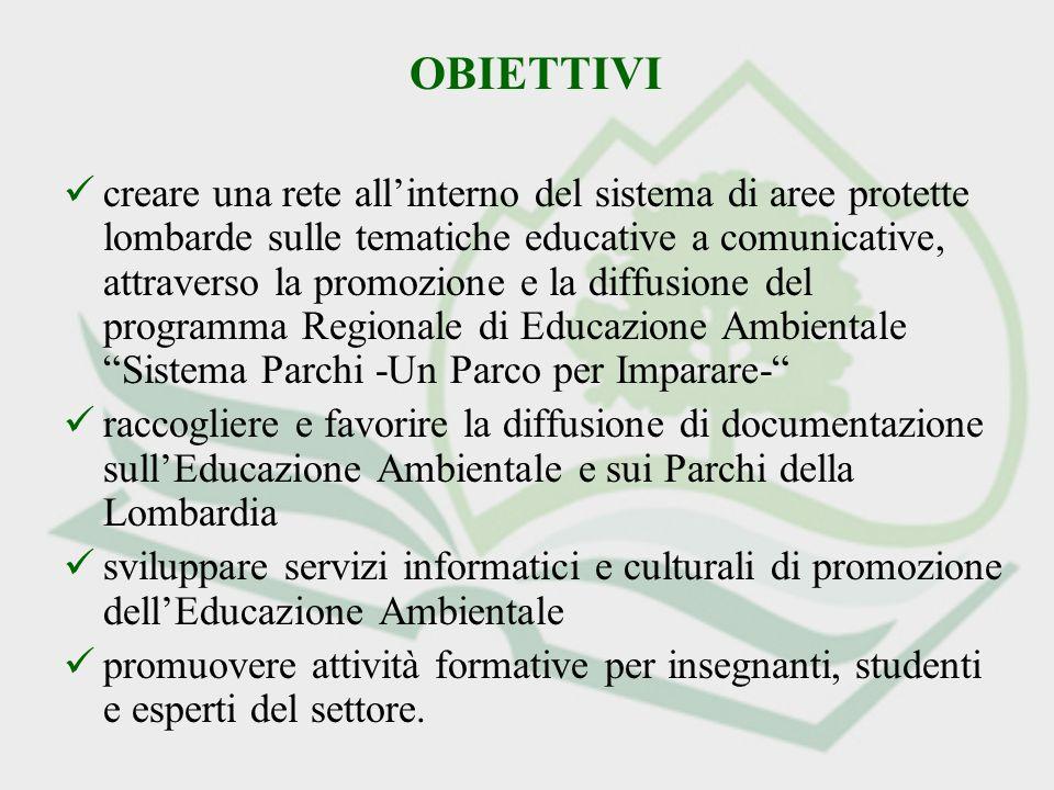 OBIETTIVI creare una rete allinterno del sistema di aree protette lombarde sulle tematiche educative a comunicative, attraverso la promozione e la dif