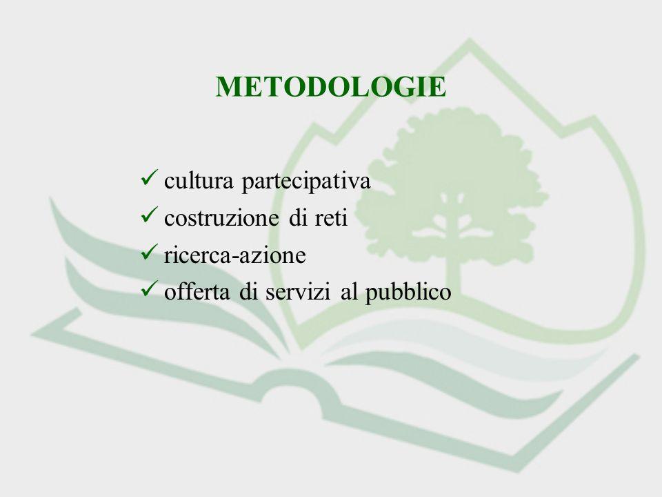 METODOLOGIE cultura partecipativa costruzione di reti ricerca-azione offerta di servizi al pubblico