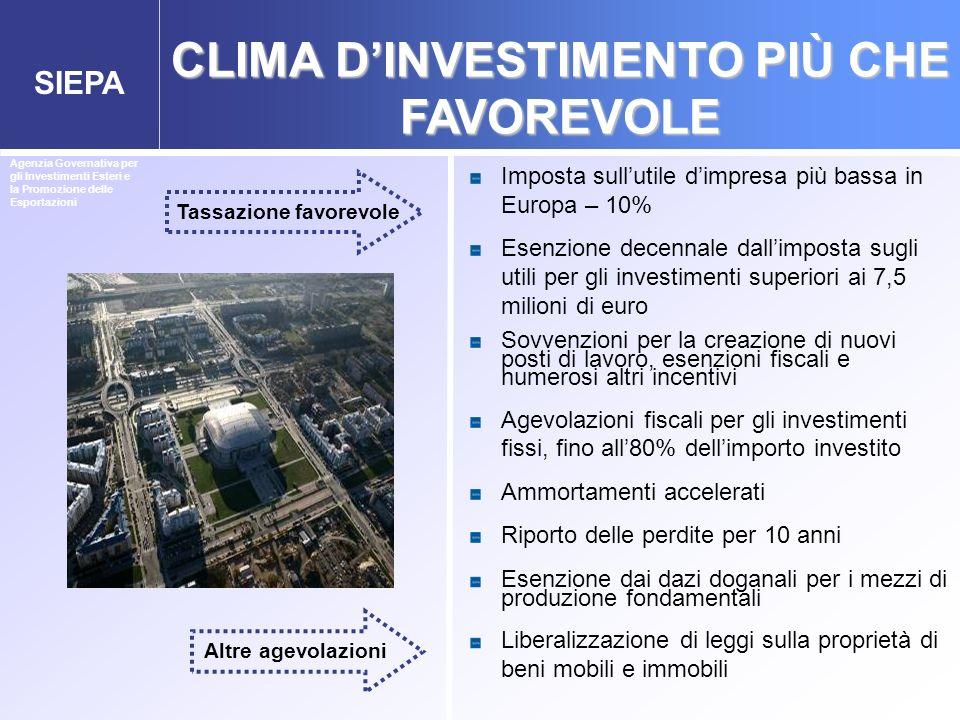 SIEPA Imposta sullutile dimpresa più bassa in Europa – 10% Esenzione decennale dallimposta sugli utili per gli investimenti superiori ai 7,5 milioni d