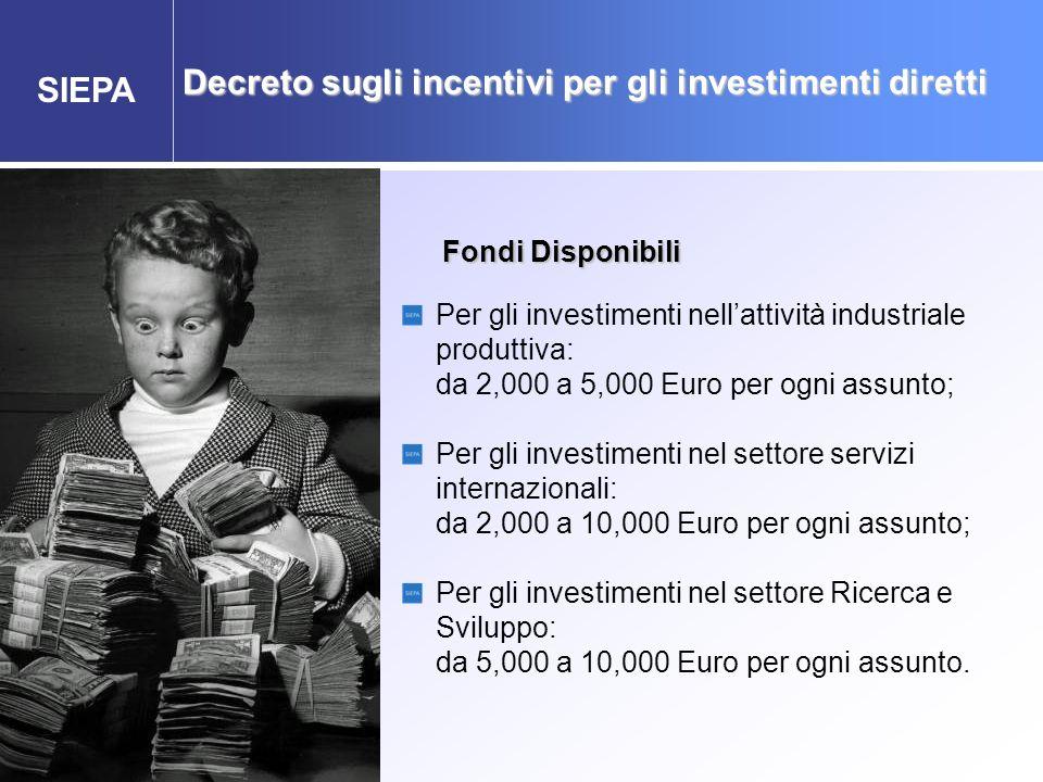 SIEPA Agenzia Governativa per gli Investimenti esteri e la Promozione delle Esportazioni Per gli investimenti nellattività industriale produttiva: da