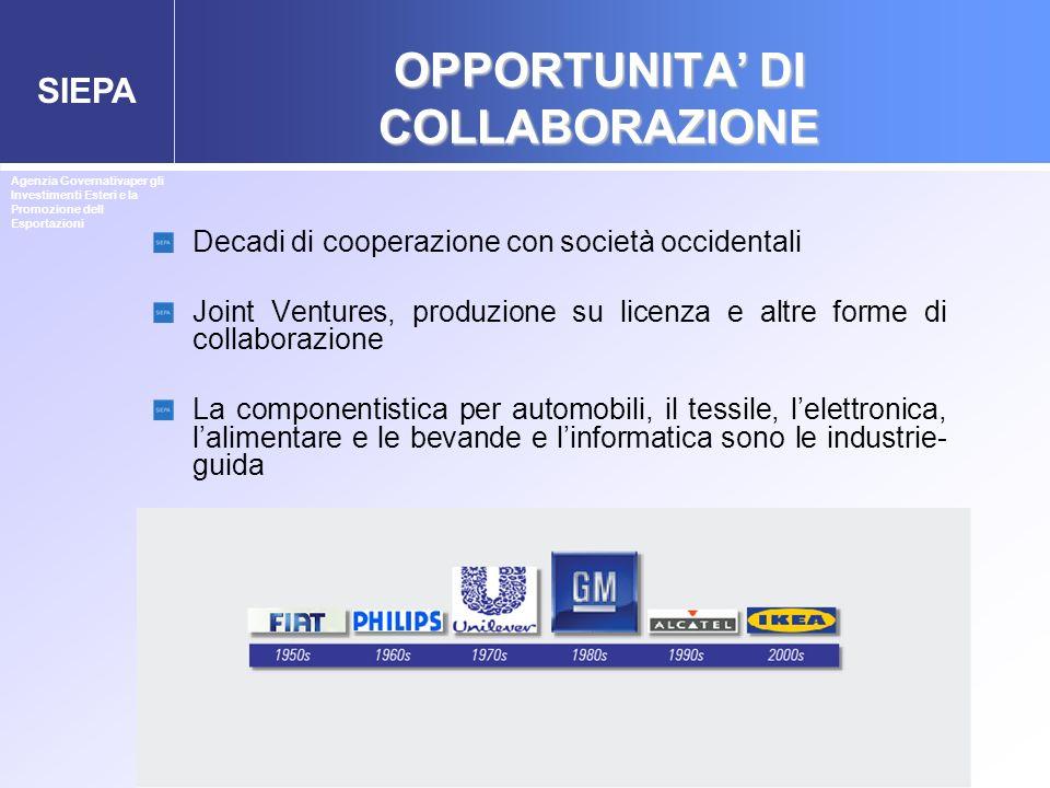 SIEPA OPPORTUNITA DI COLLABORAZIONE Decadi di cooperazione con società occidentali Joint Ventures, produzione su licenza e altre forme di collaborazio